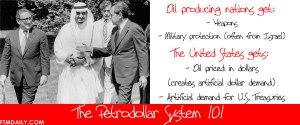 11petrodollar-system-101